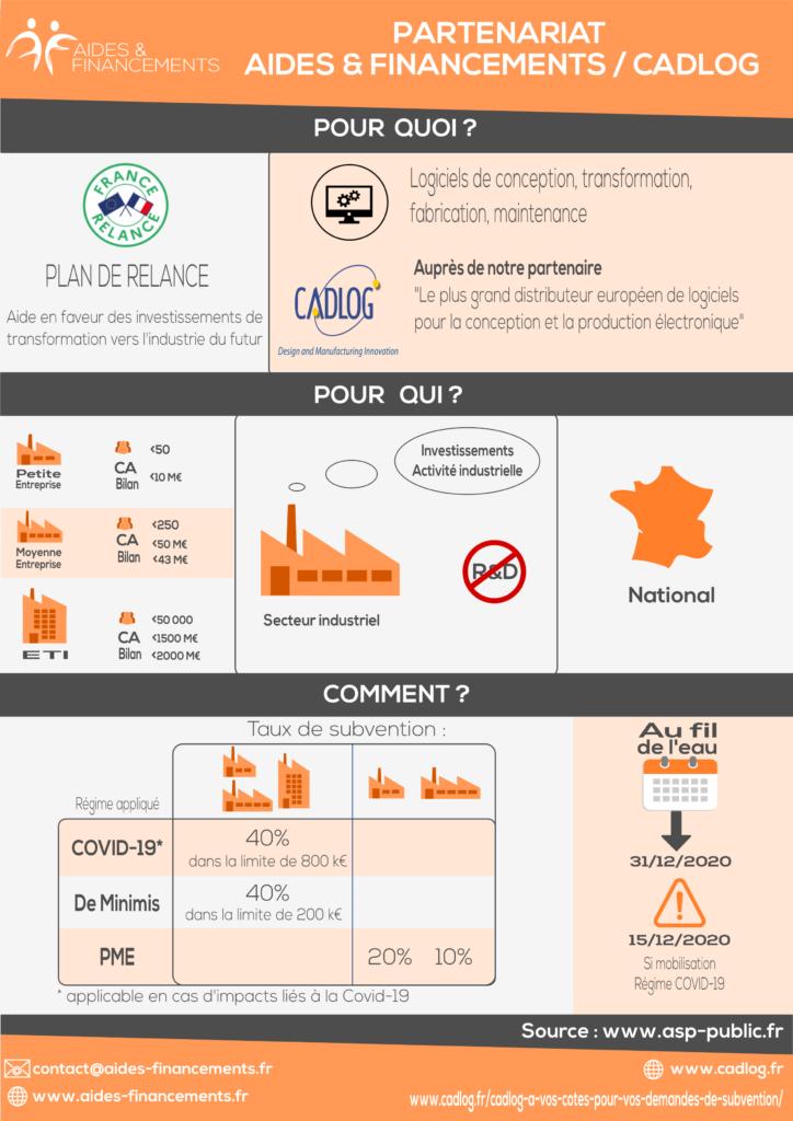 Affiche Partenariat Cadlog - Aides & Financements